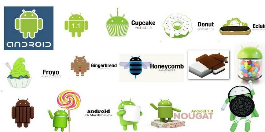 Photo of Urutan Nama Android dan Lambang Android