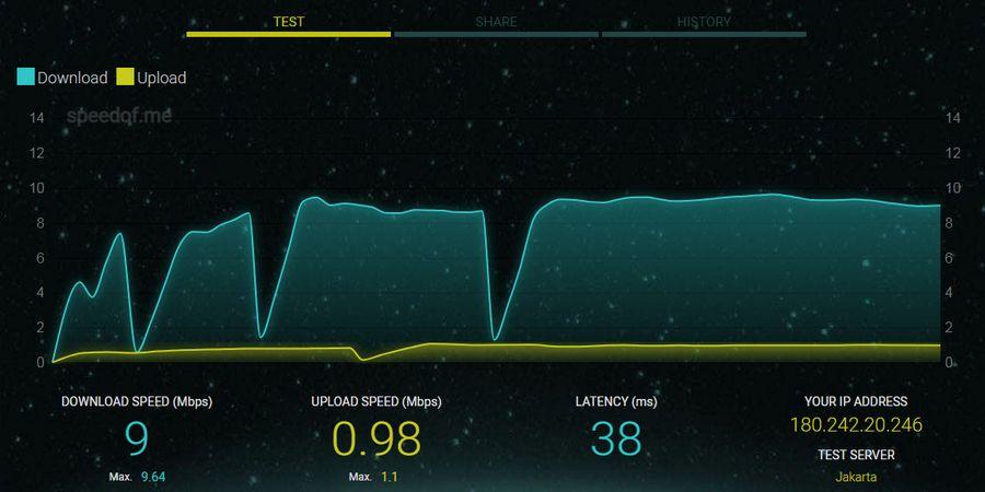 Tes kecepatan internet dengan Speedof